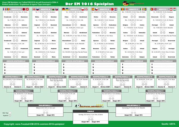Der EM 2016 Spielplan